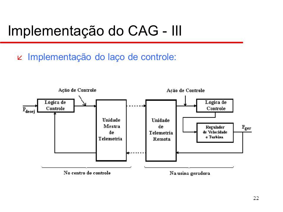22 Implementação do CAG - III å Implementação do laço de controle: