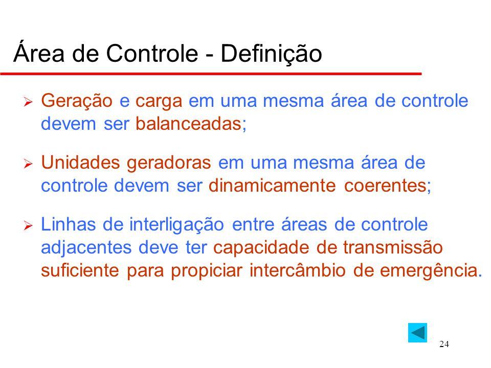 24 Área de Controle - Definição  Geração e carga em uma mesma área de controle devem ser balanceadas;  Unidades geradoras em uma mesma área de contr