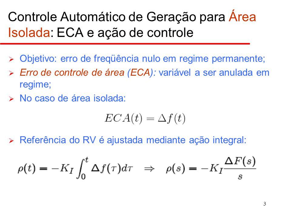 3 Controle Automático de Geração para Área Isolada: ECA e ação de controle  Objetivo: erro de freqüência nulo em regime permanente;  Erro de control