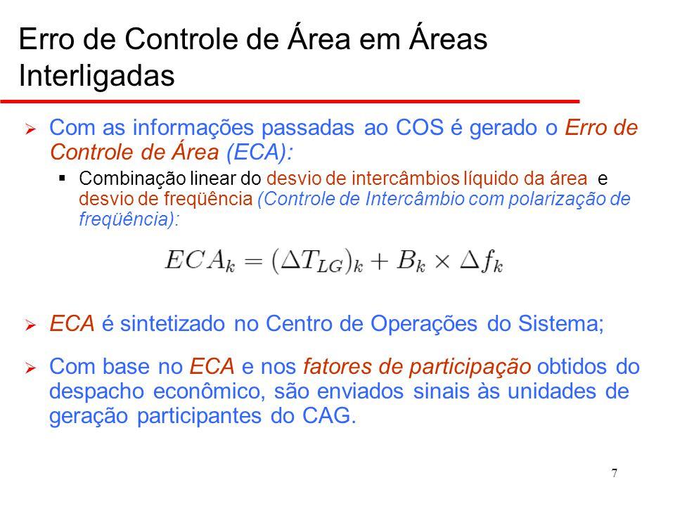 8 Caso de Duas áreas Interligadas com CAG  Erros de controle de área devem incluir desvios de intercâmbios programados entre as 2 áreas;  Definição dos erros de controle de área para duas áreas interligadas: