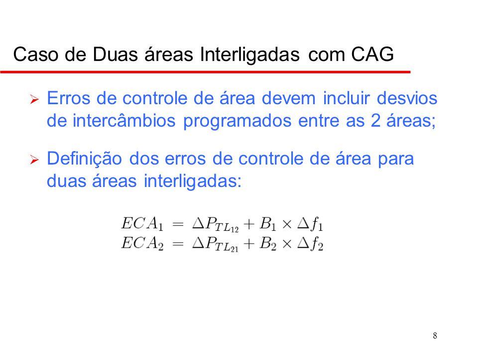 8 Caso de Duas áreas Interligadas com CAG  Erros de controle de área devem incluir desvios de intercâmbios programados entre as 2 áreas;  Definição