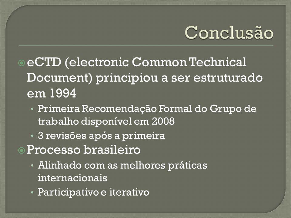  eCTD (electronic Common Technical Document) principiou a ser estruturado em 1994 Primeira Recomendação Formal do Grupo de trabalho disponível em 2008 3 revisões após a primeira  Processo brasileiro Alinhado com as melhores práticas internacionais Participativo e iterativo