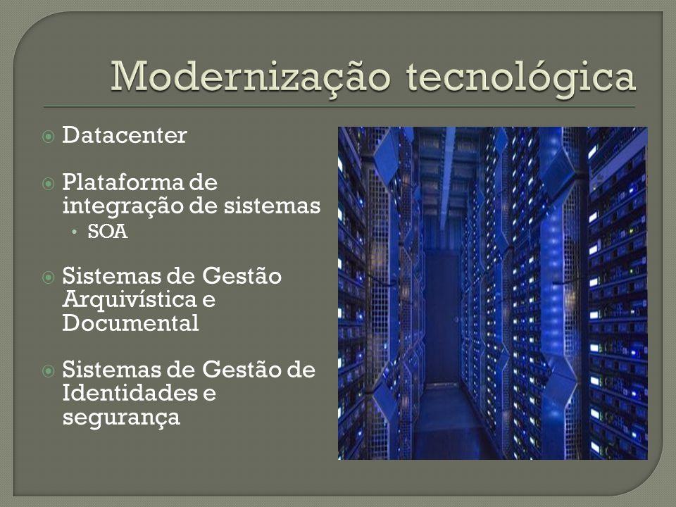  Datacenter  Plataforma de integração de sistemas SOA  Sistemas de Gestão Arquivística e Documental  Sistemas de Gestão de Identidades e segurança
