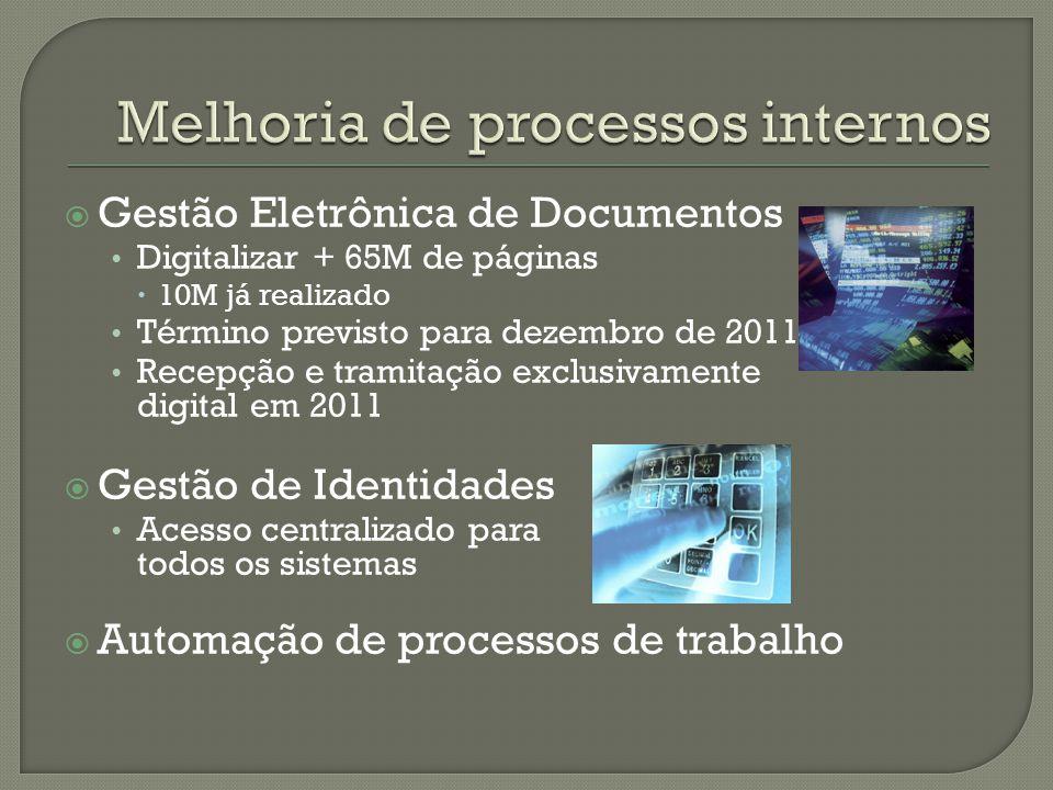  Gestão Eletrônica de Documentos Digitalizar + 65M de páginas  10M já realizado Término previsto para dezembro de 2011 Recepção e tramitação exclusivamente digital em 2011  Gestão de Identidades Acesso centralizado para todos os sistemas  Automação de processos de trabalho