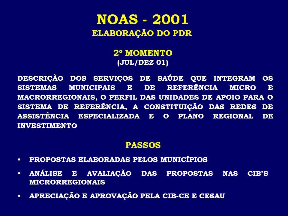 NOAS - 2001 ELABORAÇÃO DO PDR DESCRIÇÃO DOS SERVIÇOS DE SAÚDE QUE INTEGRAM OS SISTEMAS MUNICIPAIS E DE REFERÊNCIA MICRO E MACRORREGIONAIS, O PERFIL DAS UNIDADES DE APOIO PARA O SISTEMA DE REFERÊNCIA, A CONSTITUIÇÃO DAS REDES DE ASSISTÊNCIA ESPECIALIZADA E O PLANO REGIONAL DE INVESTIMENTO 2º MOMENTO (JUL/DEZ 01) PASSOS  PROPOSTAS ELABORADAS PELOS MUNICÍPIOS  ANÁLISE E AVALIAÇÃO DAS PROPOSTAS NAS CIB'S MICRORREGIONAIS  APRECIAÇÃO E APROVAÇÃO PELA CIB-CE E CESAU