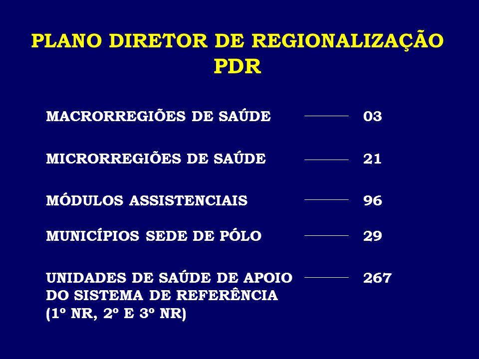 PLANO DIRETOR DE REGIONALIZAÇÃO PDR MACRORREGIÕES DE SAÚDE 03 MICRORREGIÕES DE SAÚDE 21 MÓDULOS ASSISTENCIAIS 96 MUNICÍPIOS SEDE DE PÓLO 29 UNIDADES DE SAÚDE DE APOIO 267 DO SISTEMA DE REFERÊNCIA (1º NR, 2º E 3º NR)