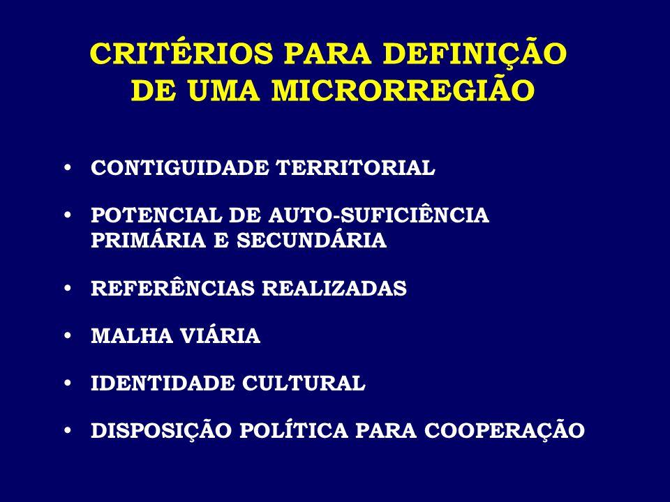 CRITÉRIOS PARA DEFINIÇÃO DE UMA MICRORREGIÃO  CONTIGUIDADE TERRITORIAL  POTENCIAL DE AUTO-SUFICIÊNCIA PRIMÁRIA E SECUNDÁRIA  REFERÊNCIAS REALIZADAS  MALHA VIÁRIA  IDENTIDADE CULTURAL  DISPOSIÇÃO POLÍTICA PARA COOPERAÇÃO