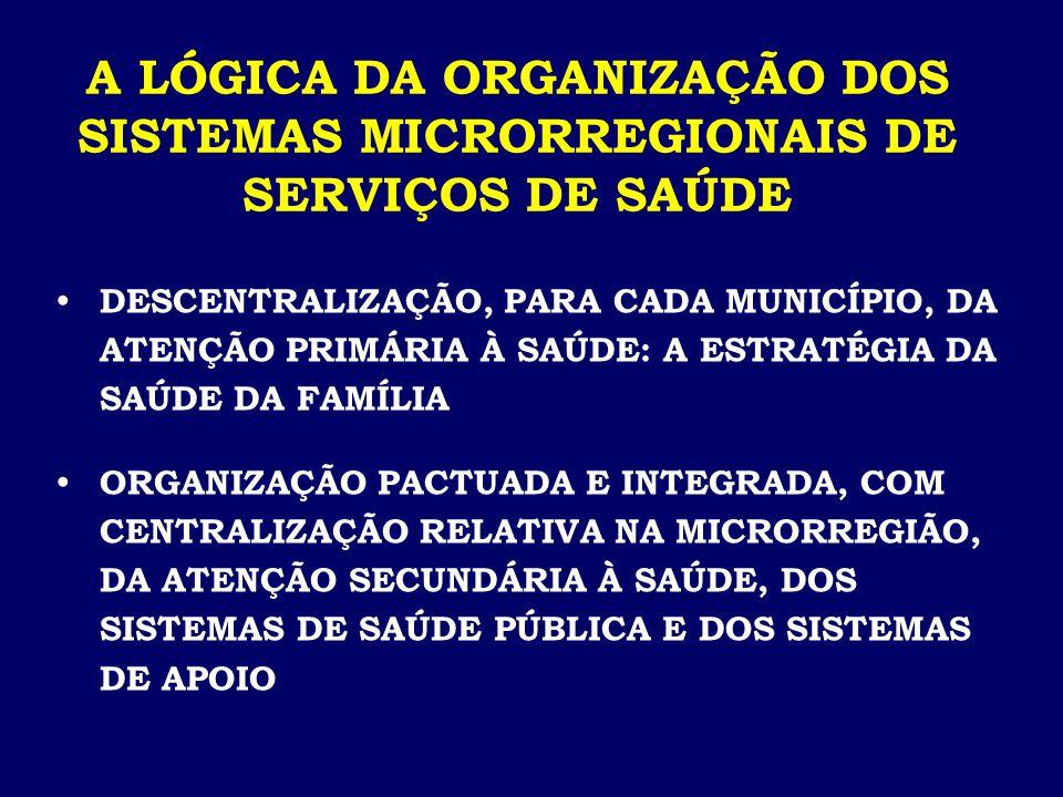 A LÓGICA DA ORGANIZAÇÃO DOS SISTEMAS MICRORREGIONAIS DE SERVIÇOS DE SAÚDE  DESCENTRALIZAÇÃO, PARA CADA MUNICÍPIO, DA ATENÇÃO PRIMÁRIA À SAÚDE: A ESTRATÉGIA DA SAÚDE DA FAMÍLIA  ORGANIZAÇÃO PACTUADA E INTEGRADA, COM CENTRALIZAÇÃO RELATIVA NA MICRORREGIÃO, DA ATENÇÃO SECUNDÁRIA À SAÚDE, DOS SISTEMAS DE SAÚDE PÚBLICA E DOS SISTEMAS DE APOIO