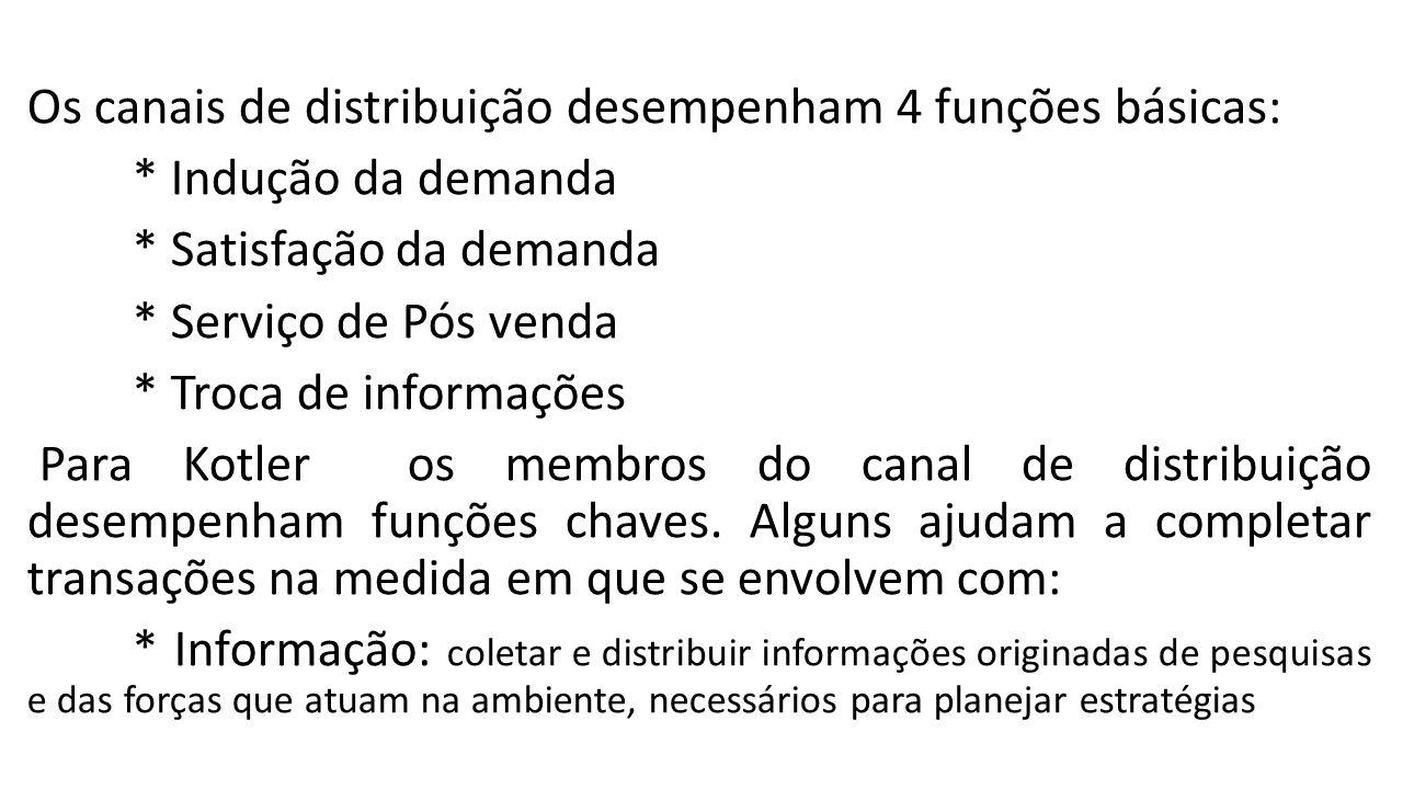 Os canais de distribuição desempenham 4 funções básicas: * Indução da demanda * Satisfação da demanda * Serviço de Pós venda * Troca de informações Pa