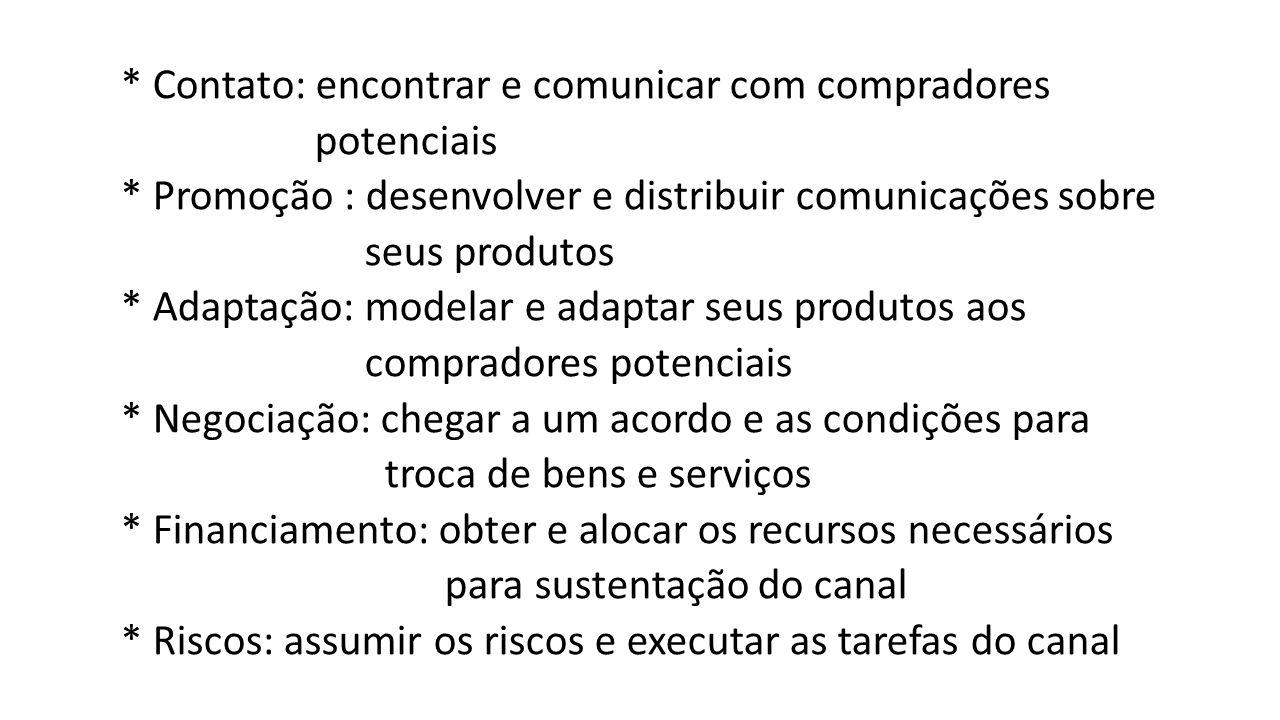 * Contato: encontrar e comunicar com compradores potenciais * Promoção : desenvolver e distribuir comunicações sobre seus produtos * Adaptação: modela