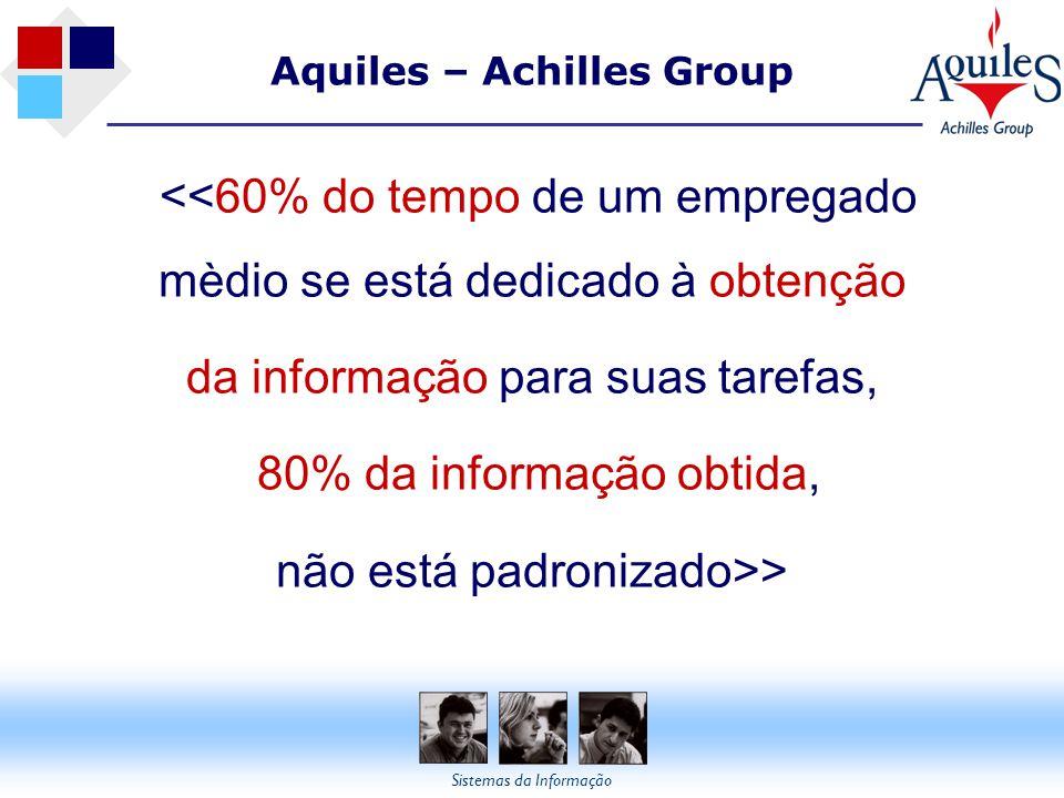 3 Sistemas da Informação Aquiles – Achilles Group Aquiles – Achilles Group Exemplo do Processo de Classificação dos Fornecedores Nº de Fornecedores Atuação TOTAL CREDORES REGISTRO FORNECEDORES FORNECEDORES CRÍTICOS Registro Achilles Fornecedor Local + ERP (SAP,…) Registro Achilles + rendimento 1.500 10.000 250 HomoHomollooggaaççããooHomoHomollooggaaççããoologação FORNECEDORES ESTRATÉGICOS 15 Aliança estratégica Registro Achilles + auditoria + rendimento + inspeção