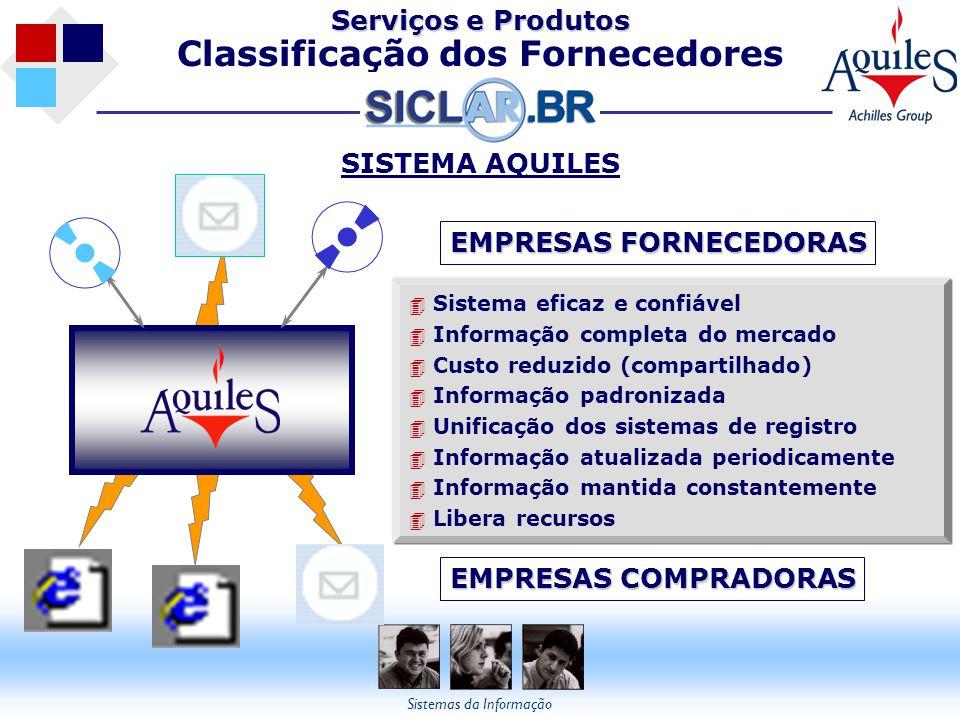 8 Sistemas da Informação SICLAR (Argentina) - Setor do petróleo y do gás JQS (Noruega) - Setor do petróleo y do gás RePro (España) - Setores do petróleo, da energia, da eletricidade y da água RPP (Venezuela) - Setor do petróleo y do gás.