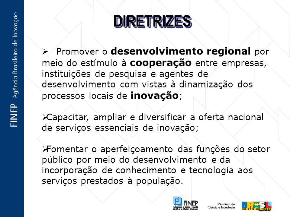 DIRETRIZESDIRETRIZES   Promover o desenvolvimento regional por meio do estímulo à cooperação entre empresas, instituições de pesquisa e agentes de d