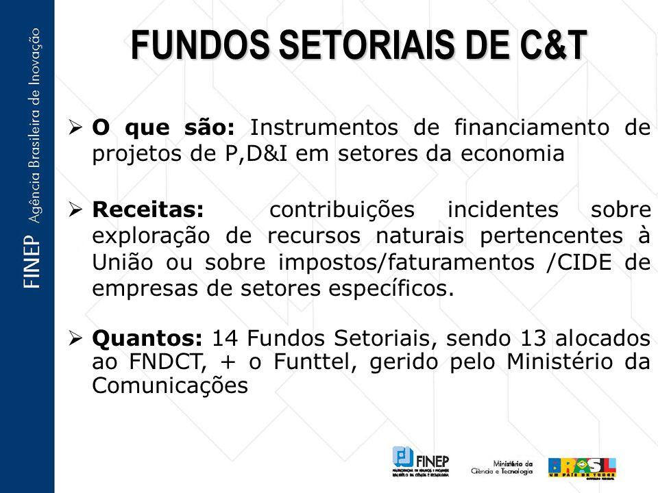 FUNDOS SETORIAIS DE C&T  O que são: Instrumentos de financiamento de projetos de P,D&I em setores da economia   Receitas: contribuições incidentes sobre exploração de recursos naturais pertencentes à União ou sobre impostos/faturamentos /CIDE de empresas de setores específicos.