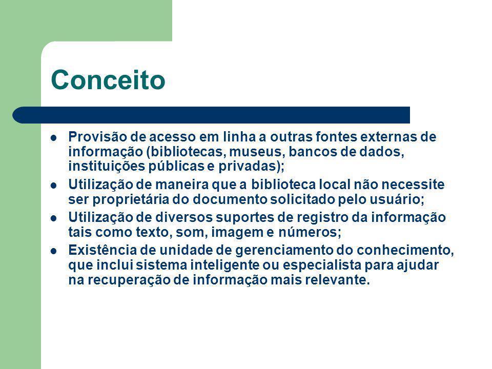 Conceito Provisão de acesso em linha a outras fontes externas de informação (bibliotecas, museus, bancos de dados, instituições públicas e privadas);