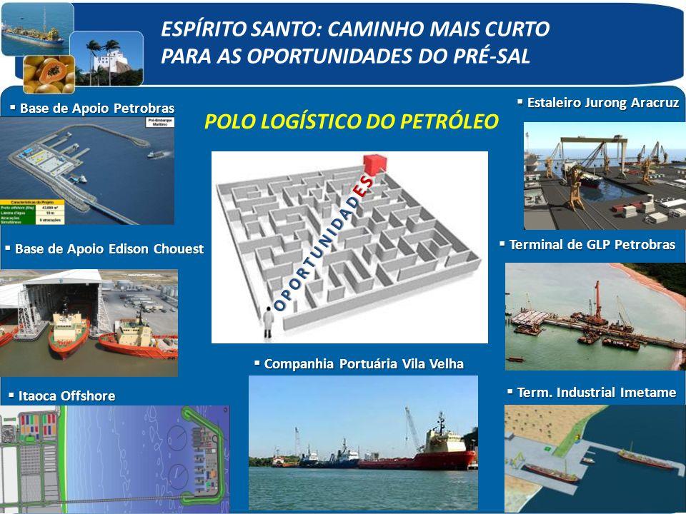 ESPÍRITO SANTO: CAMINHO MAIS CURTO PARA AS OPORTUNIDADES DO PRÉ-SAL  Base de Apoio Petrobras  Estaleiro Jurong Aracruz  Base de Apoio Edison Choues