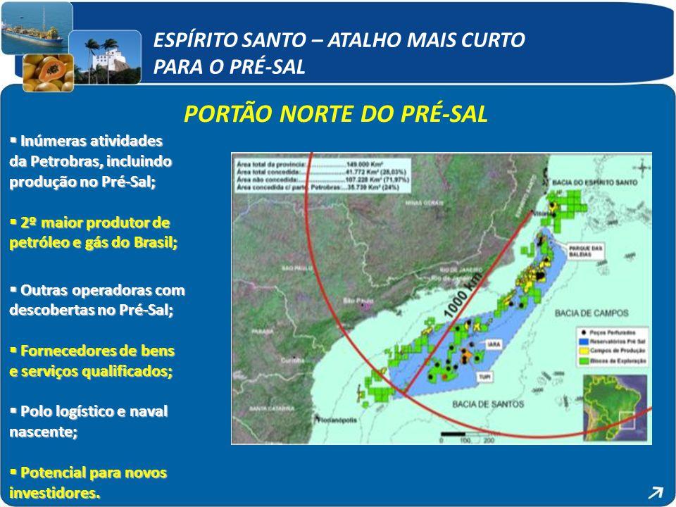 ESPÍRITO SANTO – ATALHO MAIS CURTO PARA O PRÉ-SAL  Inúmeras atividades da Petrobras, incluindo produção no Pré-Sal;  2º maior produtor de petróleo e