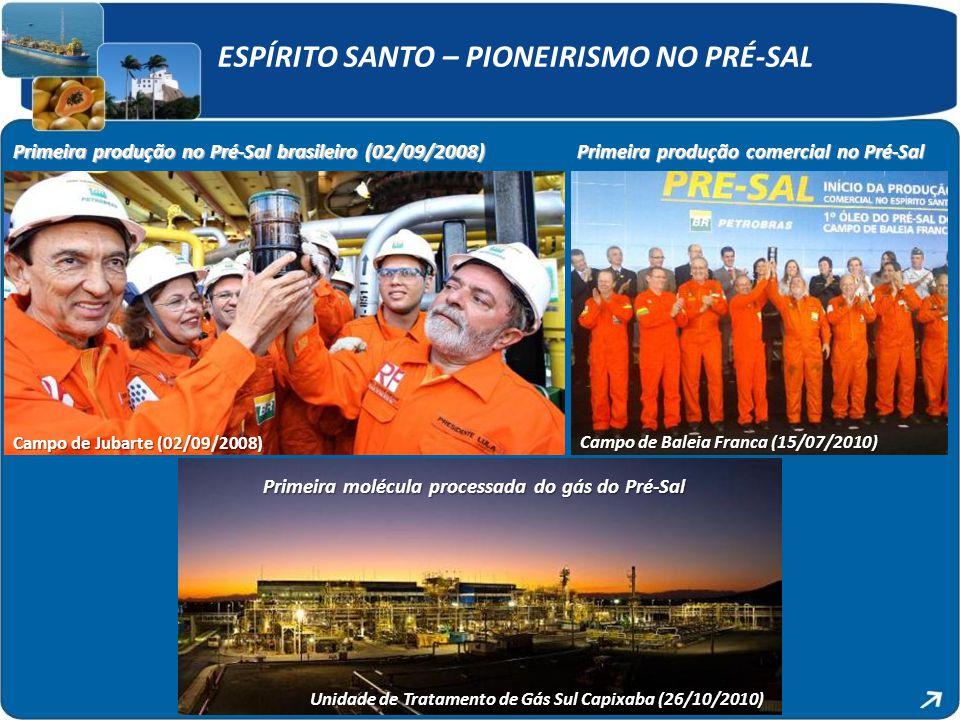 ESPÍRITO SANTO – PIONEIRISMO NO PRÉ-SAL Primeira produção no Pré-Sal brasileiro (02/09/2008) Primeira produção comercial no Pré-Sal Primeira molécula