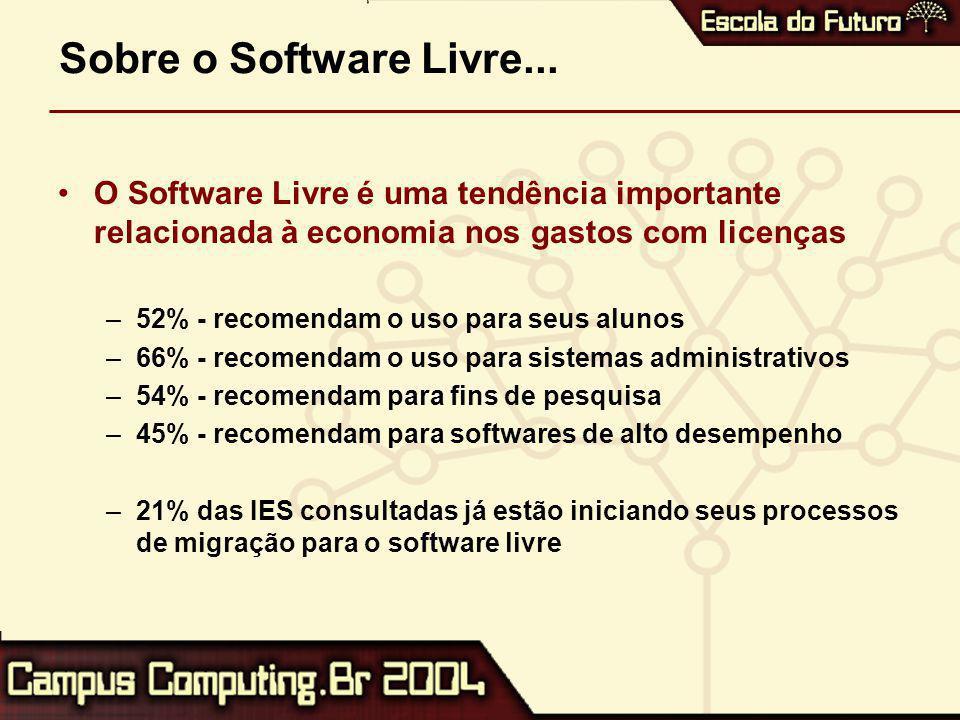 Sobre o Software Livre...