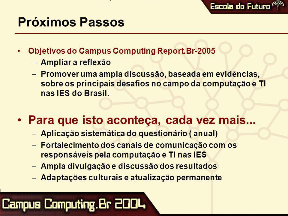 Próximos Passos Objetivos do Campus Computing Report.Br-2005 –Ampliar a reflexão –Promover uma ampla discussão, baseada em evidências, sobre os principais desafios no campo da computação e TI nas IES do Brasil.