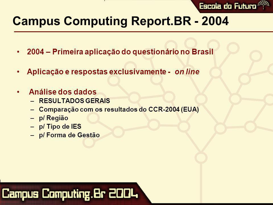 Campus Computing Report.BR - 2004 2004 – Primeira aplicação do questionário no Brasil Aplicação e respostas exclusivamente - on line Análise dos dados –RESULTADOS GERAIS –Comparação com os resultados do CCR-2004 (EUA) –p/ Região –p/ Tipo de IES –p/ Forma de Gestão
