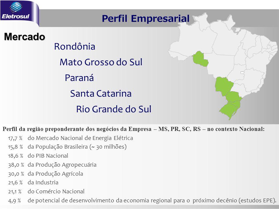 Mercado Rondônia Mato Grosso do Sul Paraná Santa Catarina Rio Grande do Sul Perfil da região preponderante dos negócios da Empresa – MS, PR, SC, RS –