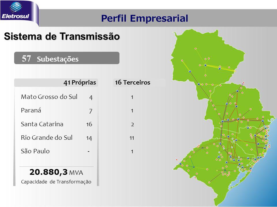 Sistema de Transmissão 57 Subestações 41 Próprias Mato Grosso do Sul 4 1 Paraná 7 1 Santa Catarina16 2 Rio Grande do Sul1411 16 Terceiros São Paulo -