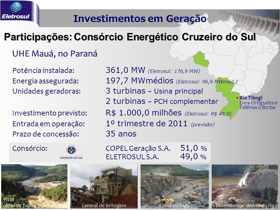 Participações: Consórcio Energético Cruzeiro do Sul Rio Tibagi Entre Ortigueira e Telêmaco Borba Potência instalada: 361,0 MW (Eletrosul: 176,9 MW) En
