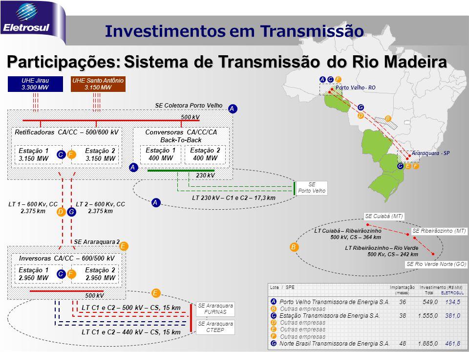 Porto Velho - RO AFC D G Araraquara - SP B FCE SE Araraquara FURNAS SE Araraquara CTEEP LT C1 e C2 – 440 kV – CS, 15 km LT C1 e C2 – 500 kV – CS, 15 k