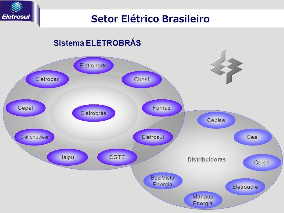 Distribuidoras Ceal Cepisa Ceron Eletroacre Manaus Energia Boa Vista Energia Sistema ELETROBRÁS Cepel Chesf Eletronorte Furnas Eletronuclear Eletrosul
