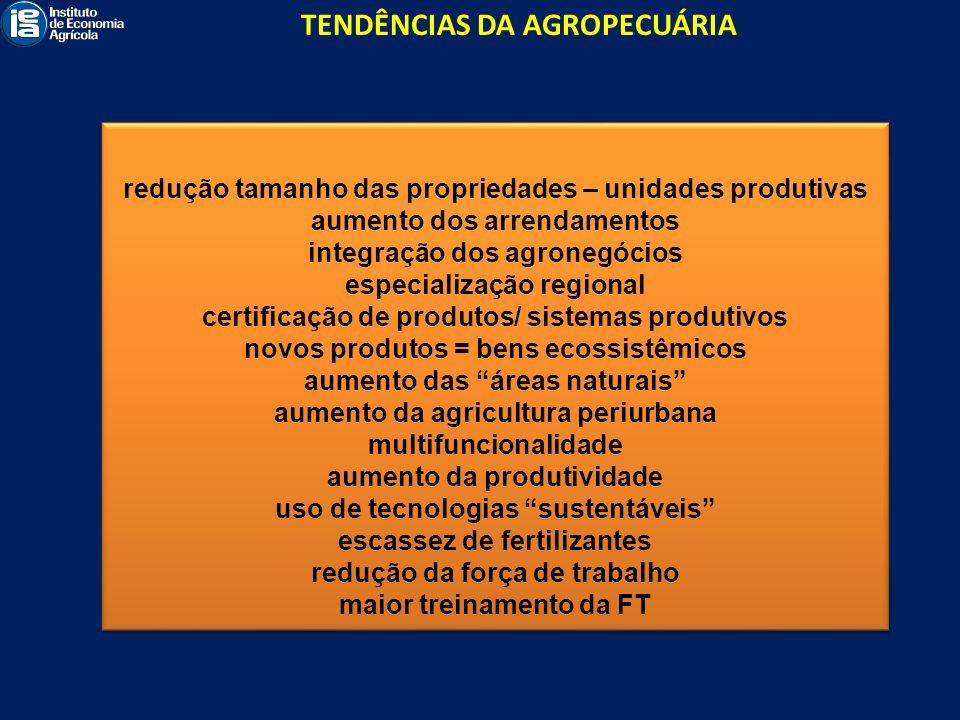 redução tamanho das propriedades – unidades produtivas aumento dos arrendamentos integração dos agronegócios especialização regional certificação de p