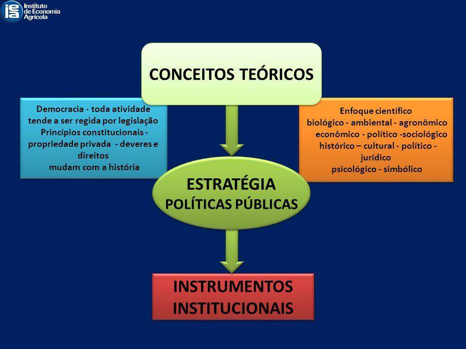Enfoque científico biológico - ambiental - agronômico econômico - político -sociológico histórico – cultural - político - jurídico psicológico - simbó