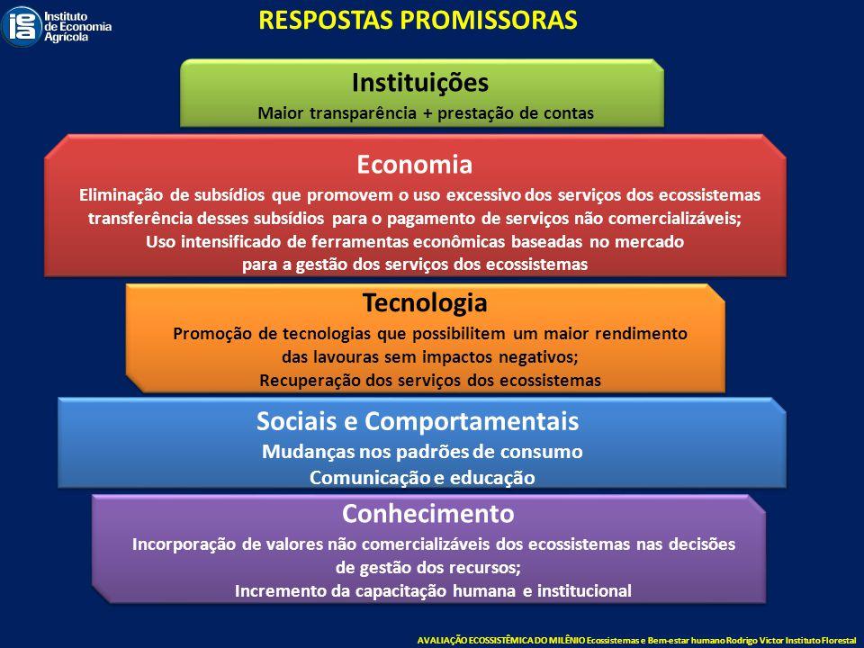 Economia Eliminação de subsídios que promovem o uso excessivo dos serviços dos ecossistemas transferência desses subsídios para o pagamento de serviço