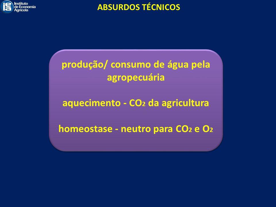 produção/ consumo de água pela agropecuária aquecimento - CO 2 da agricultura homeostase - neutro para CO 2 e O 2 produção/ consumo de água pela agrop