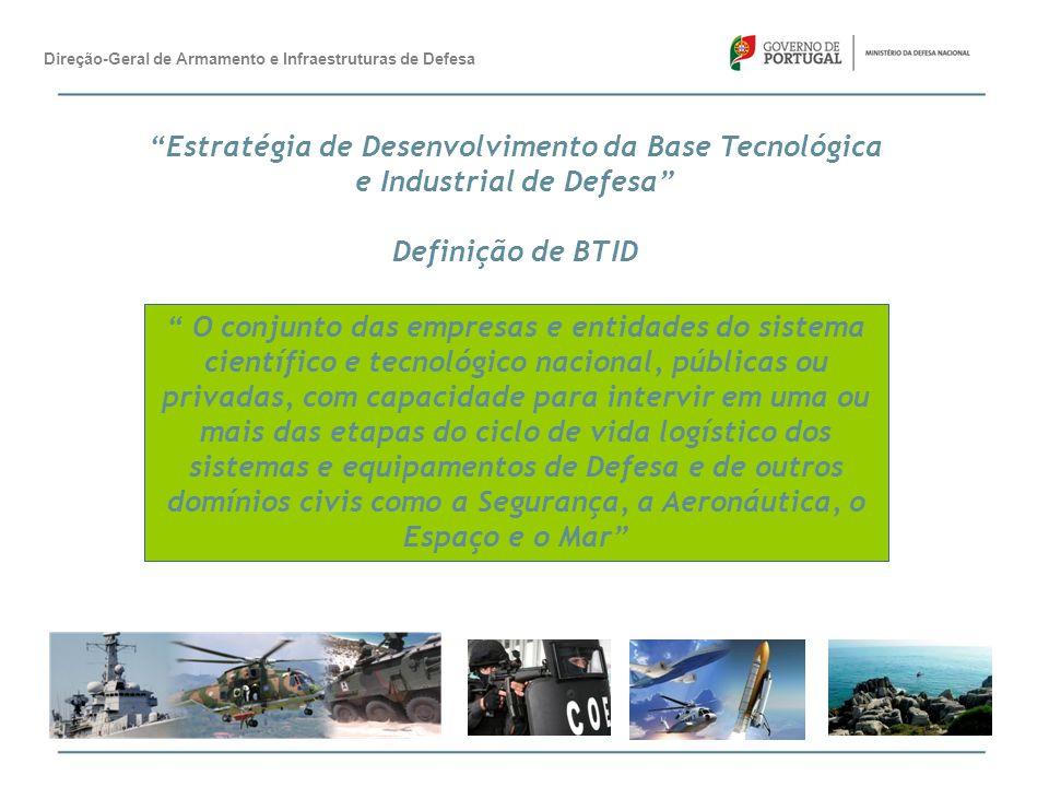 Forças Armadas Organizações Internacionais BTID Nacional Necessidades de Capacidades (Procura) Oportunidades (Cooperação externa) Plano de Armamento Contributos para a LPM Divulgação do potencial de oferta Envolvimento em programas internacionais Implementação da Estratégia para a BTID Promoção das oportunidades Competências da BTID (Oferta) DGAIED Conclusões Direção-Geral de Armamento e Infraestruturas de Defesa Implementação da Estratégia BTID