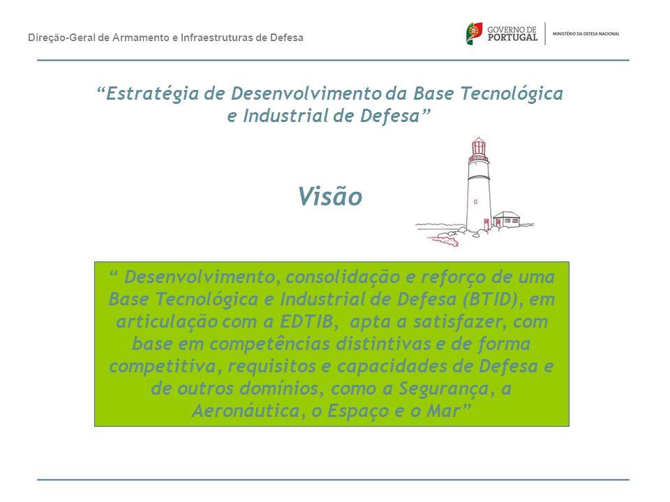 Direção-Geral de Armamento e Infraestruturas de Defesa Implementação da Estratégia BTID 201020112012 planeamento políticas desenvolvimento comunicação Plano Implementação da Estratégia da BTID Plano de ArmamentoEstratégia e Plano I&DEstratégia de desenvolvimento da BTID Simplificação do processo de licenciamento Transposição da diretiva de ICT (Intra Comunity Tranfers) Transposição da diretiva de Procurement Organização das jornadas de I&DI Inquéritos à BTID Criação de uma base de dados integrada da BTID Workshops B2B Catálogo e CDPlataforma no WEBSITECatálogo e CD Revogação dos DecLei offsets Atividades com a BTID no âmbito da qualidade, normalização, certificação e ambiente Alienação F16