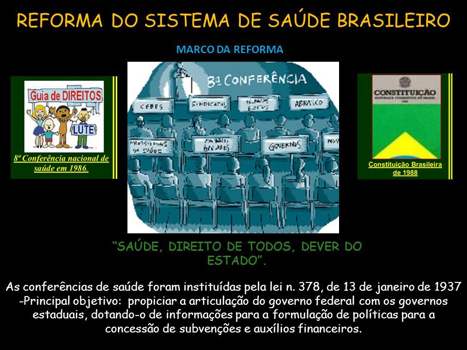 """REFORMA DO SISTEMA DE SAÚDE BRASILEIRO """"SAÚDE, DIREITO DE TODOS, DEVER DO ESTADO"""". MARCO DA REFORMA As conferências de saúde foram instituídas pela le"""