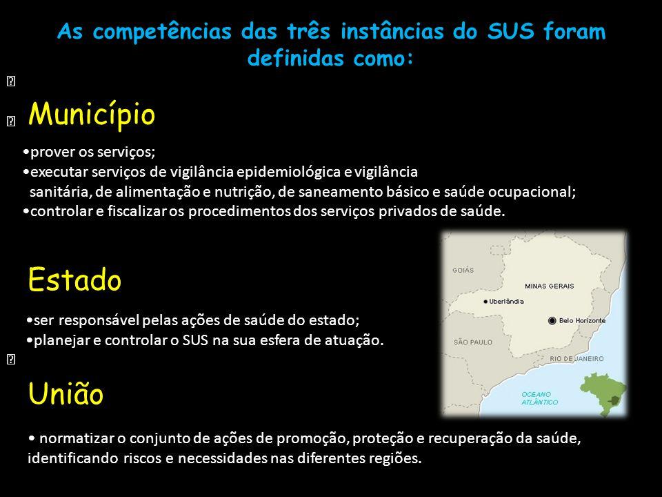 As competências das três instâncias do SUS foram definidas como:   ser responsável pelas ações de saúde do estado; planejar e controlar o SUS na sua