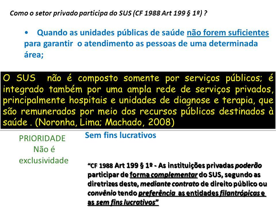 Como o setor privado participa do SUS (CF 1988 Art 199 § 1º) ? de Forma COMPLEMENTAR, por meio de contratos ou convênios seguindo os princípios e dire