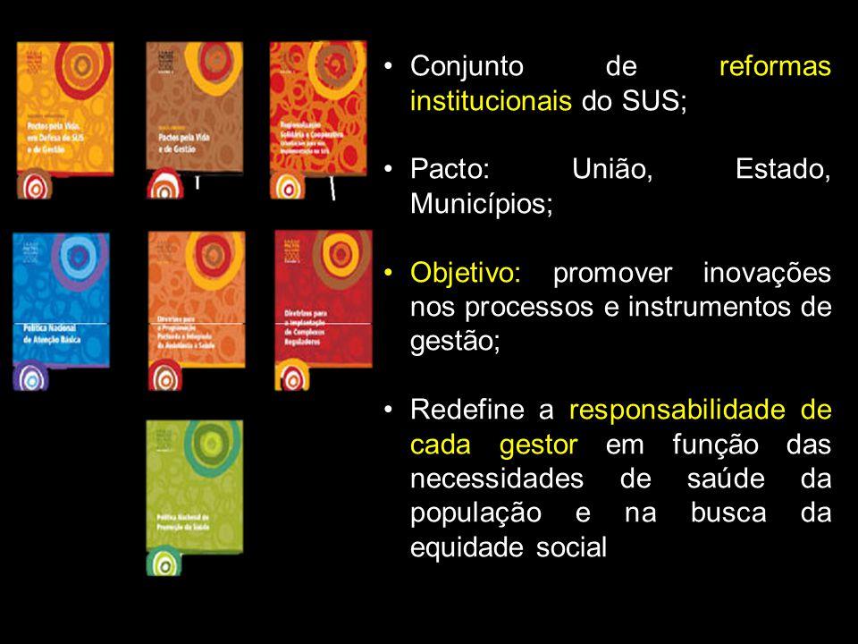 Conjunto de reformas institucionais do SUS; Pacto: União, Estado, Municípios; Objetivo: promover inovações nos processos e instrumentos de gestão; Red