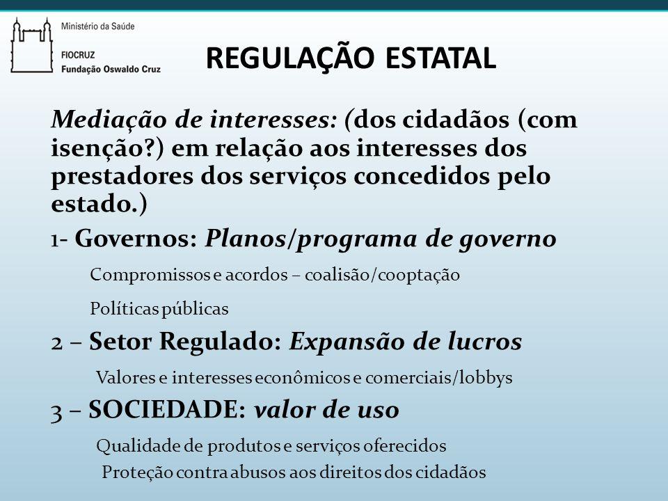 RESPONSABILIDADE SANITÁRIA NA CONSTITUIÇÃO O Estado brasileiro consagra na Constituição Federal a saúde como Direito de Cidadania e de Relevância Pública.