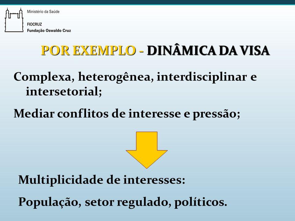 PAPEL DO ESTADO: Regular bens indispensáveis à saúde A...