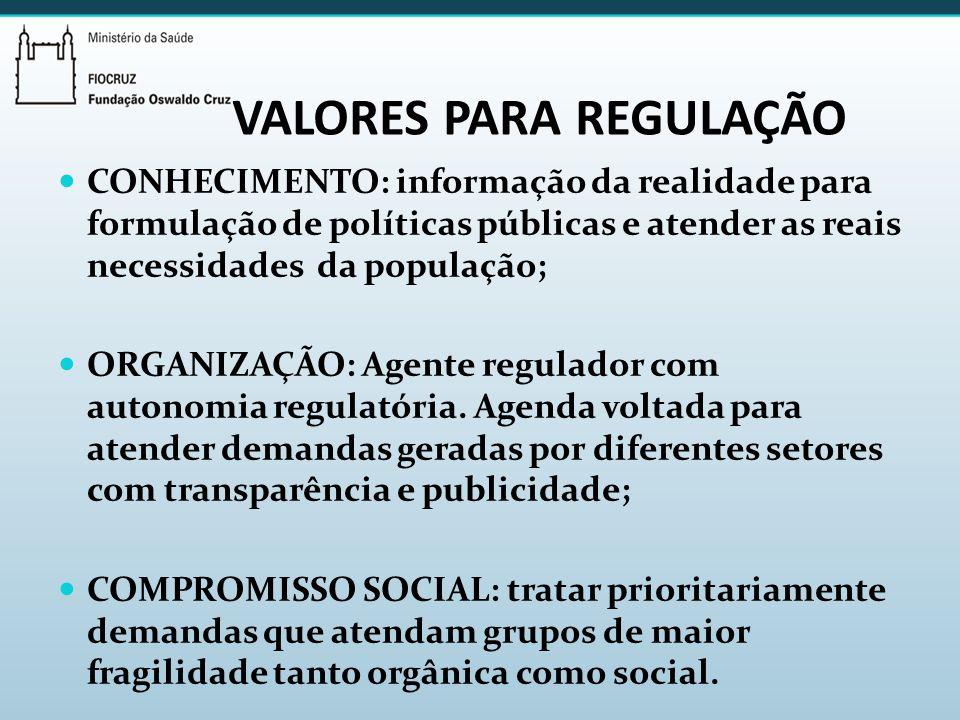 REGULAÇÃO/AÇÃO ESTRATÉGICA Ação legítima da REGULAÇÃO ESTATAL da produção industrial em certas áreas de forte conexão com as questões da saúde.