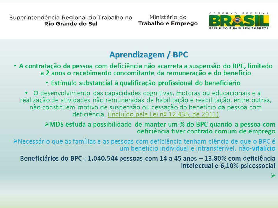 Alterações BPC Beneficio Prestação Continuada Aprendizagem / BPC A contratação da pessoa com deficiência não acarreta a suspensão do BPC, limitado a 2
