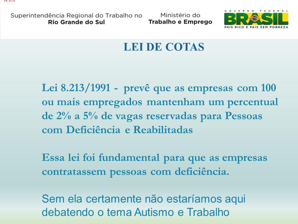 LEI DE COTAS 14.076 Lei 8.213/1991 - prevê que as empresas com 100 ou mais empregados mantenham um percentual de 2% a 5% de vagas reservadas para Pess