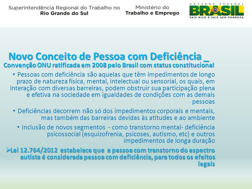 Novo Conceito de Pessoa com Deficiência _ Convenção ONU ratificada em 2008 pelo Brasil com status constitucional Pessoas com deficiência são aquelas q