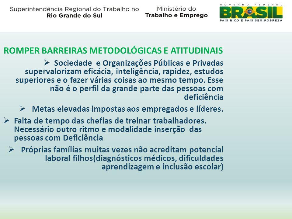 ROMPER BARREIRAS METODOLÓGICAS E ATITUDINAIS  Sociedade e Organizações Públicas e Privadas supervalorizam eficácia, inteligência, rapidez, estudos su