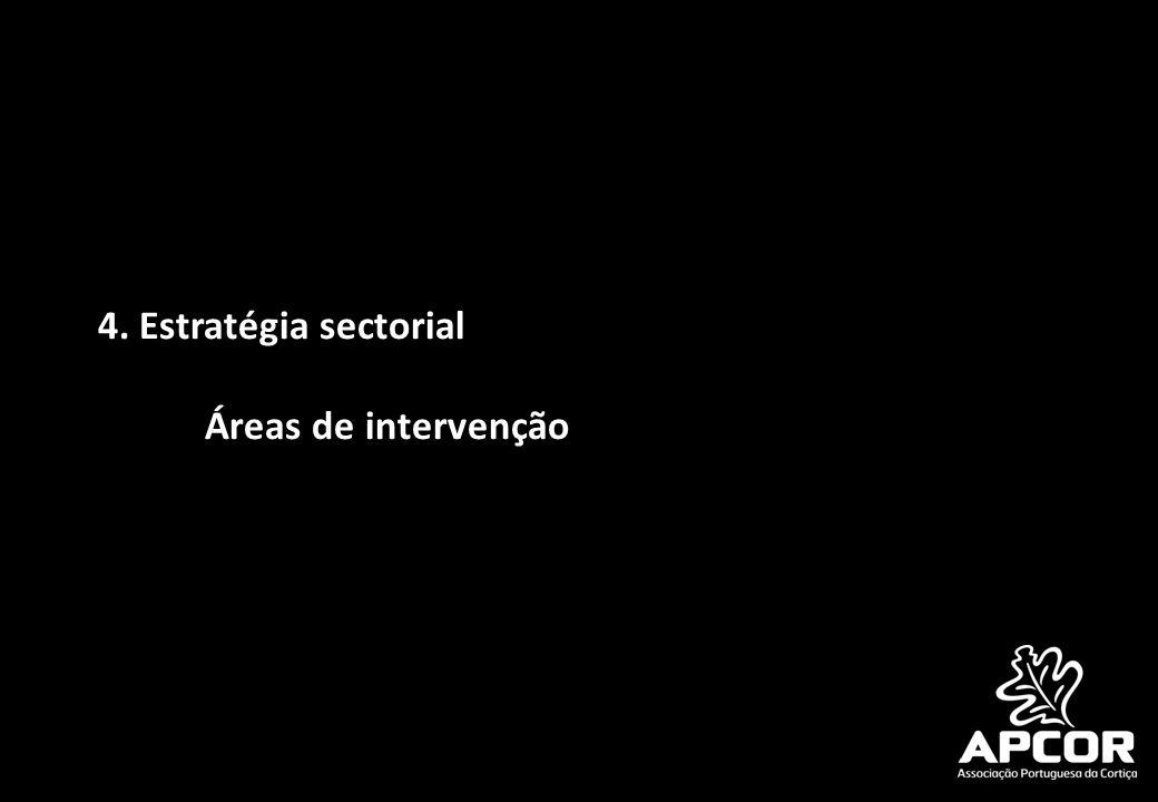 4. Estratégia sectorial Áreas de intervenção
