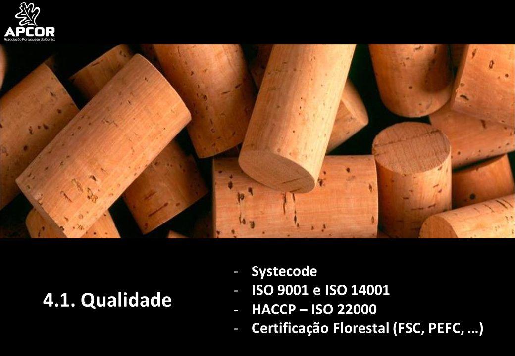 4.1. Qualidade -Systecode -ISO 9001 e ISO 14001 -HACCP – ISO 22000 -Certificação Florestal (FSC, PEFC, …)