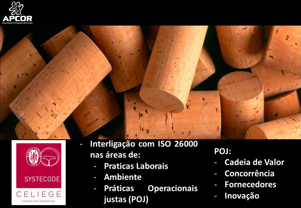 -Interligação com ISO 26000 nas áreas de: -Praticas Laborais -Ambiente -Práticas Operacionais justas (POJ) POJ: -Cadeia de Valor -Concorrência -Fornec